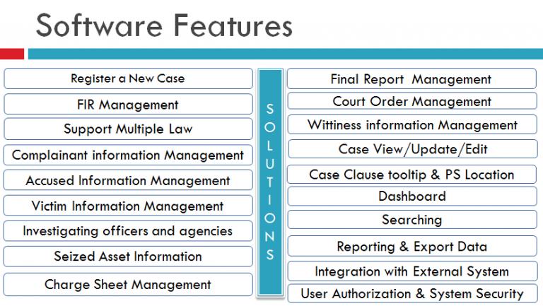case management system